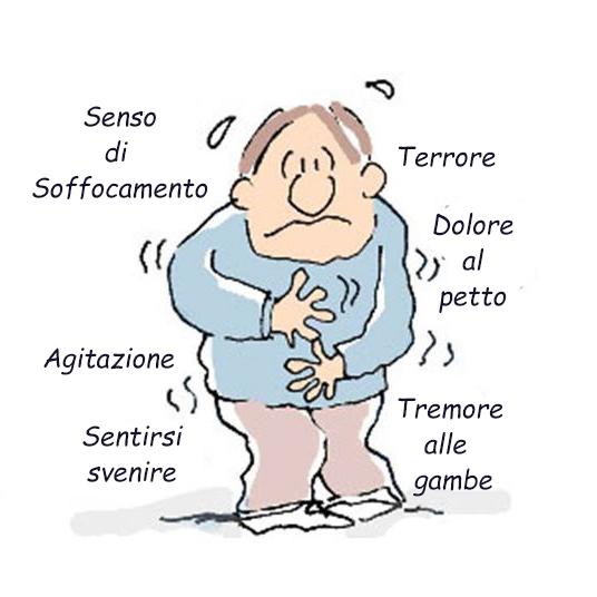 attacco di panico sintomi